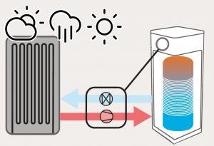 warmtepomp tekening web